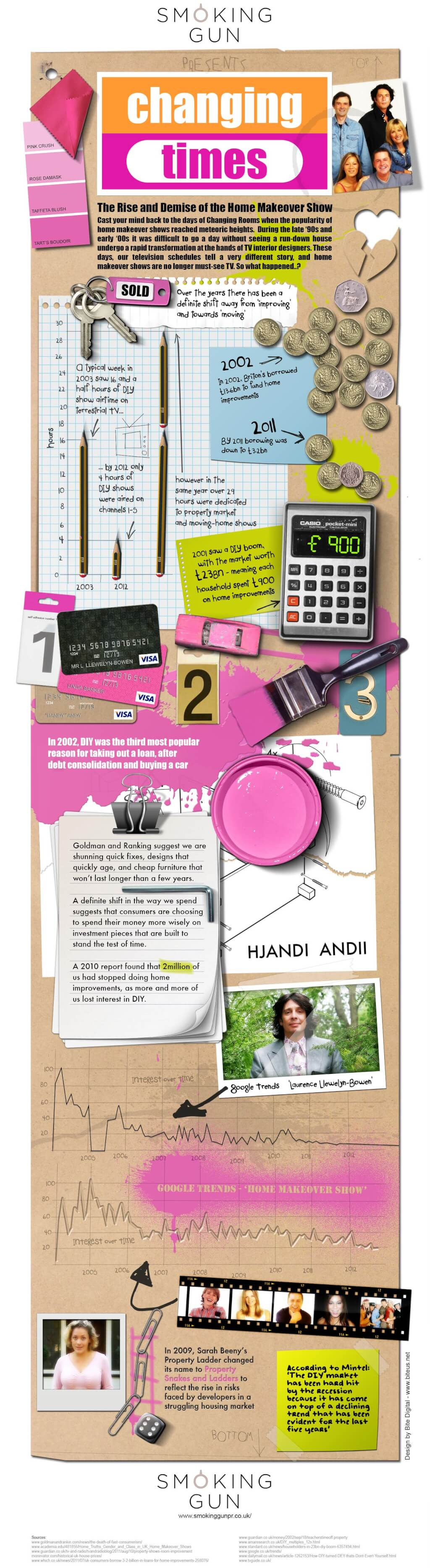 Homes PR agency reveals new infographic